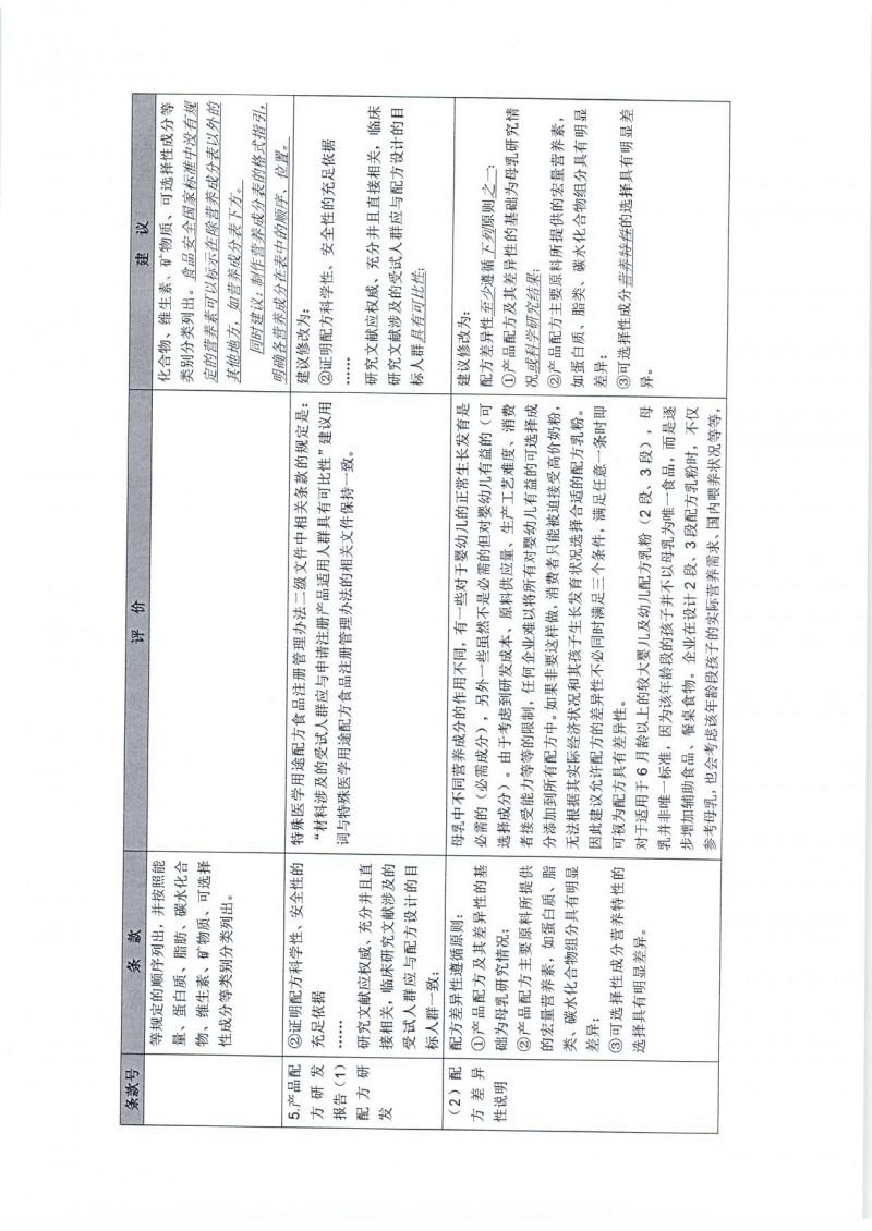 20160912 中营保食协 2016 年 33号 中国营养保健食品协会关于 《婴幼儿配方乳粉产品配方注册管理办法》相关配套文件修改意见的函_页面_11